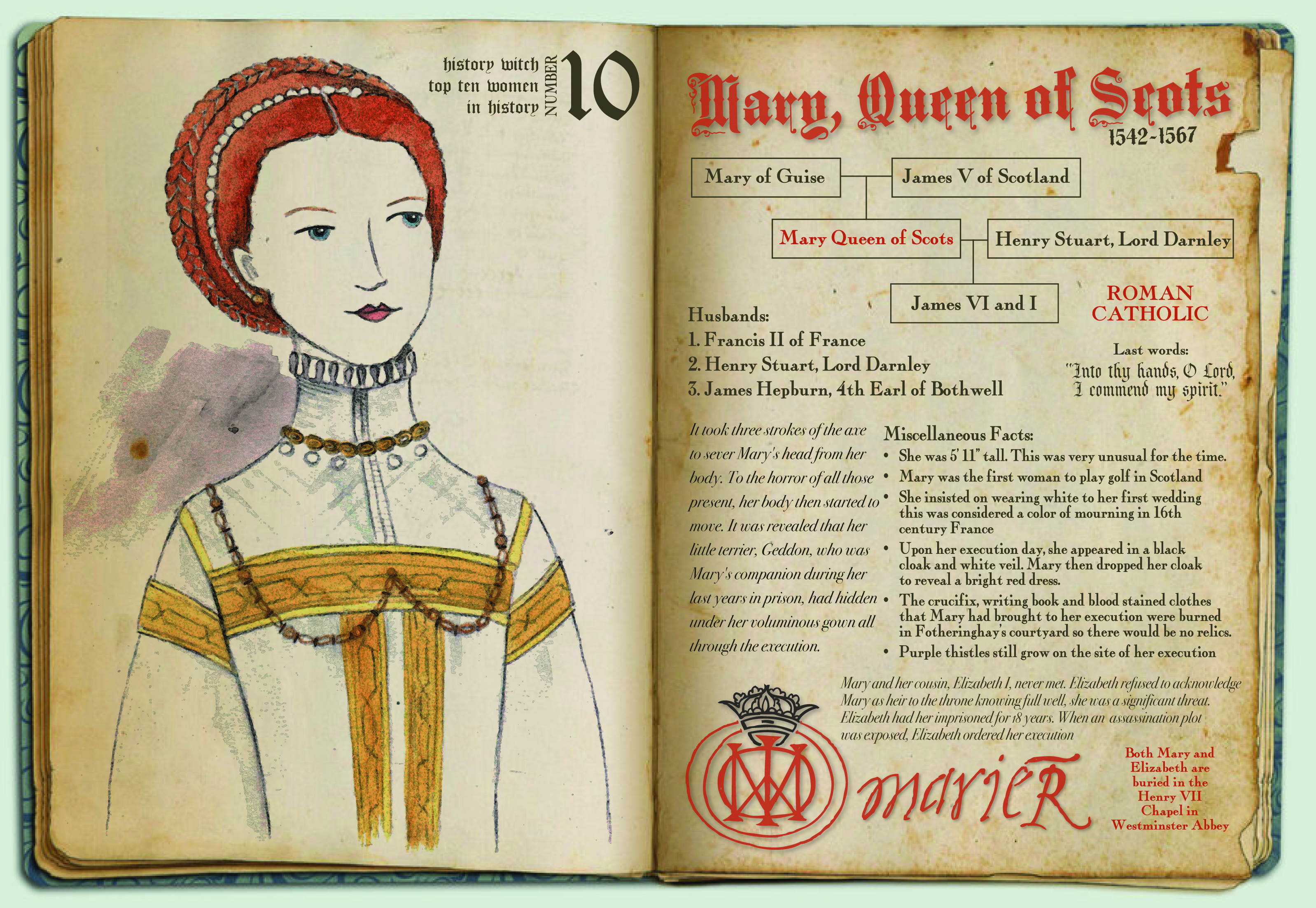 Mary Queen of Scots   History Witch