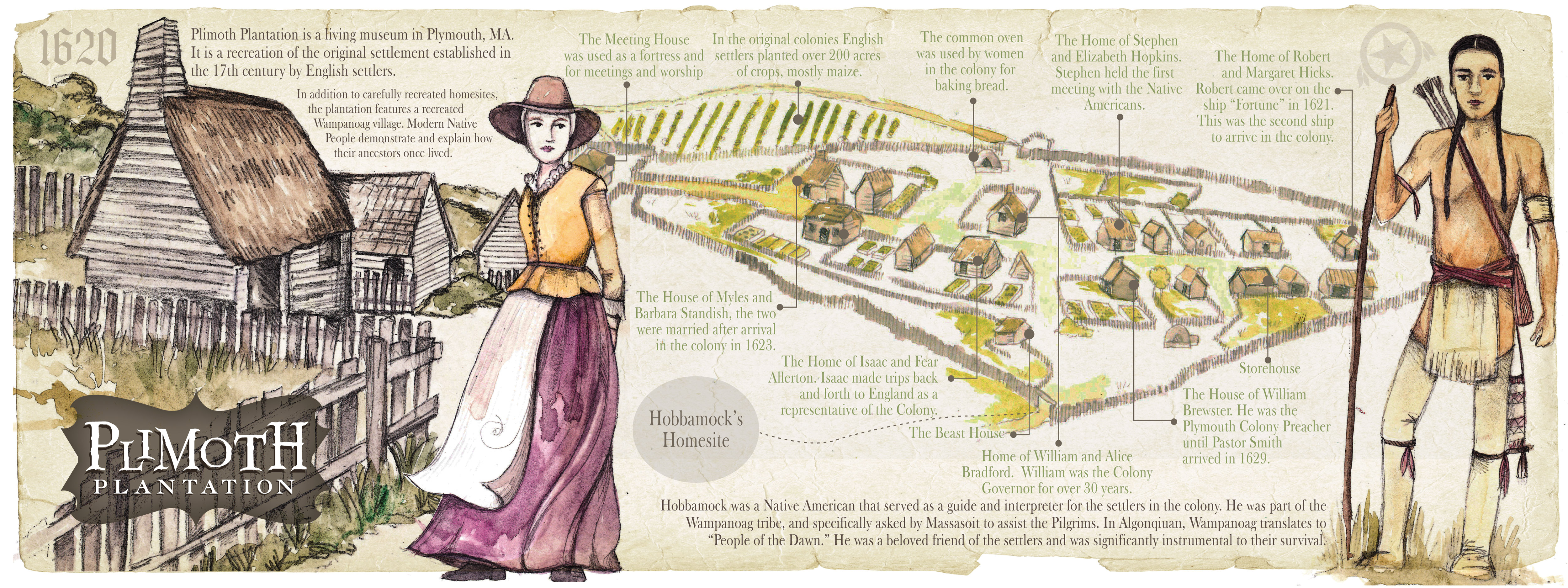 of plymouth plantation chapter 9 essay Start studying of plymouth plantation learn vocabulary, terms, and more with flashcards, games, and other study tools.